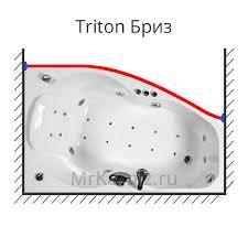 <b>Карниз для ванны</b> Triton Бриз 150х95 Асимметричный Передний ...