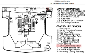corvette fuse box location wiring diagrams