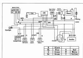 taotao ata 125 wiring diagram taotao image wiring taotao 110cc atv wiring diagram jodebal com on taotao ata 125 wiring diagram