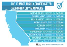 meet california s 218 667 public employees making over 100 000 meet california s 218 667 public employees making over 100 000 year liberty blitzkrieg