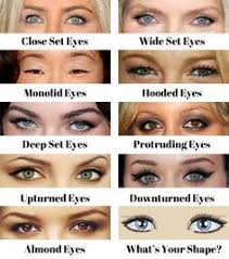 eye makeup for your eye shape knowing your eye shape is the secret to flawless eye makeup follow the link to find out yours