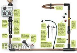 Small Picture How to Install an Irrigation System in Your Yard Family Handyman