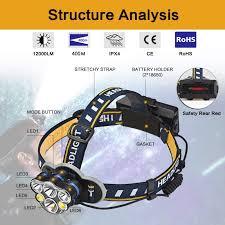 5000 Lumens <b>LED</b> headlamp <b>Super Bright</b> Headlight USB ...