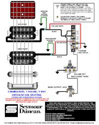 guitar wiring diagrams dual humbucker on guitar images free Coil Tap Dimarzio Wiring Diagrams getting all the strat tones with 2 humbuckers how to wire 2 Humbuckers 1 Volume 1 Tone 3 Way and Switchable Single Coil Tap