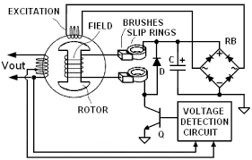 <b>Automatic Voltage Regulator</b> (AVR) for <b>Generators</b>