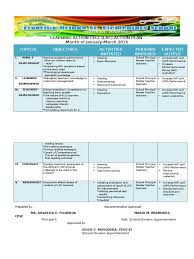 lac action plan