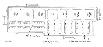 1998 jeep wrangler blower motor wiring diagram 1998 1995 jeep cherokee blower motor wiring diagram 1995 on 1998 jeep wrangler blower motor wiring
