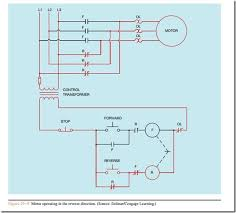 forward re verse control developing a wiring diagram and 240v Single Phase Motor Wiring Diagram forward re verse control developing a wiring diagram and reversing single phase split phase motors Wiring Diagram Single Phase to Phase 3