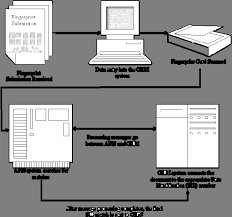CHRI User's Manual
