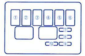 mazda mx se fuse box block circuit breaker diagram acirc carfusebox mazda mx 5 se 2006 fuse box block circuit breaker diagram