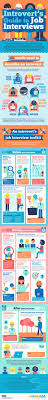 an introvert s guide to job interviews infographic subscribe today and save