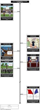 best ideas about missouri compromise history missouri compromise of 1820 timeline in this activity students will create a timeline