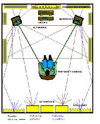 Acondicionamiento simple Images?q=tbn:ANd9GcRifHb_M2l8Gf9WlWo4qaPwouSxkCRJUwk-WydqmPjY1VbxUEPl