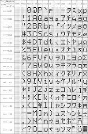 <b>LCD Character</b> Set
