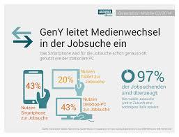 hr news besser informiert als andere personaler absolventa jobnet generation y mobile recruiting
