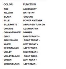 kenwood kdc 138 wiring diagram install kenwood discover your kenwood kdc hd548u wiring diagram pdf kenwood printable