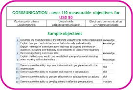 behavioural competence objectives topic communication communication competence