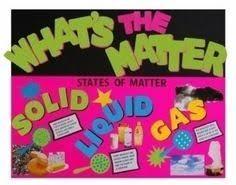 Image result for matter clip art
