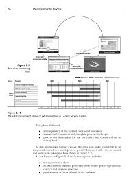 Business process management case study pdf   reportz    web fc  com table