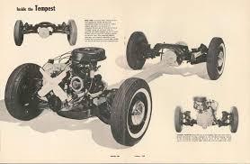 1962 Pontiac Tempest No Bondo 1962 Pontiac Tempest Bring A Trailer