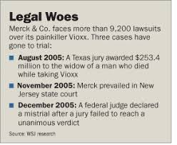 Image result for suing merck