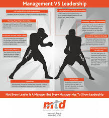 leadership vs management essay leadership and management essay management vs leadership infographic
