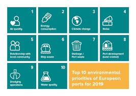 The <b>top 10</b> environmental priorities of the European <b>ports</b> - Prosertek