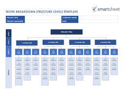 Free Work Breakdown Structure TemplatesSmartsheet