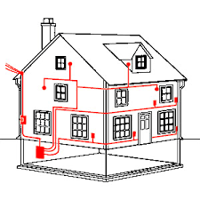 House Electrical Wiring  Home Wiring Diagrams Wiring Diagrams    House Electrical Wiring