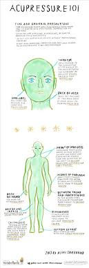 17 best ideas about headache pressure points acupressure 101 you can relieve your stress out leaving your desk