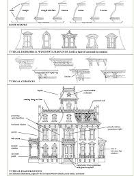 ideas about Victorian House Plans on Pinterest   House plans    Second Empire House  Second Empire Interior  Second Empire Architecture  House Second  Nd Empire  Victorian Blueprints  Victorian Home Plans  Victorian