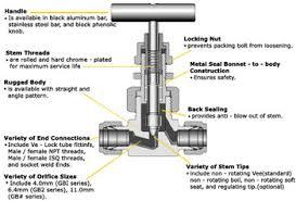 needle valve   buy brass needle valve product on alibaba comneedle valve