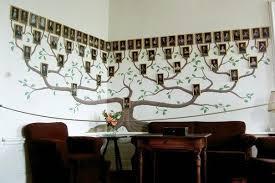 Bildresultat för семейное генеалогическое дерево растуще на стене