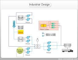 conceptdraw samples   engineering diagramssample   process flow diagram  pfd
