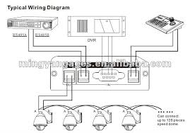 cctv system wiring diagram   wiring diagram for cctv systemrs  dvr wiring free download pdf for wiring diagram