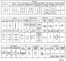 wiring schematic diagram symbols   electrical schematic circuit    control wiring diagram symbols figure control circuit