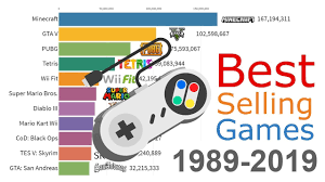 <b>Most Sold</b> Video Games of All Time 1989 - <b>2019</b> - YouTube