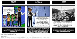 i have a dream speech summary activities mlk speech i have a dream ethos pathos and logos middot