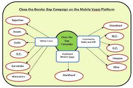 gender inequality in india essay  wwwgxartorg inequality in india essay types of validity in research methodsricher and discover papers written for you