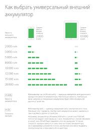 <b>Внешний аккумулятор Uniscend</b> Outdoor 8000 мАч с солнечной ...
