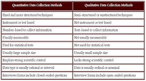 Media   quantitative and qualitative research      Case study     Case study     research design  not research methodology Both qualitative