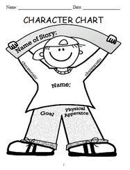 character trait essay character analysis   kaylees education studio picture