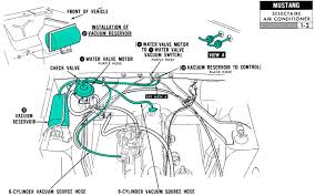 1967 mustang wiring and vacuum diagrams average joe restoration pictorial and schematic vacuum diagnosis chart and overview underhood vacuum diagram