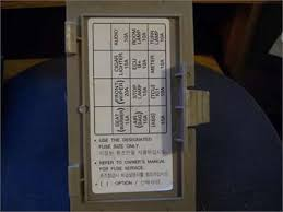fuse box diagram kia shuma 2000 fixya hi there my kia shuma 2 2004 has a problem this is a shuma and not a soul your options did not have shuma as a choise