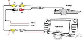 «<b>Автомобильный видеорегистратор Neoline Wide</b> s29 не ...