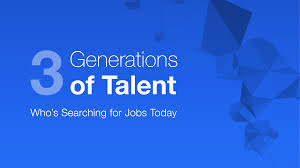 how dynamic generations search for jobs infographic indeed blog