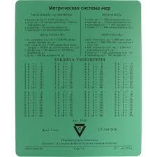 <b>Коврик</b> для мыши <b>CBR CMP 024</b> Arithmetic 210x175x3мм ...