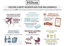 hilton recognized as one of the 100 best workplaces for hilton recognized as one of the 100 best workplaces for millennials by great place to work® and fortune