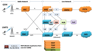gl announces gsm  amp  umts map emulation   gl newsletter