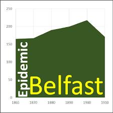 Epidemic Belfast